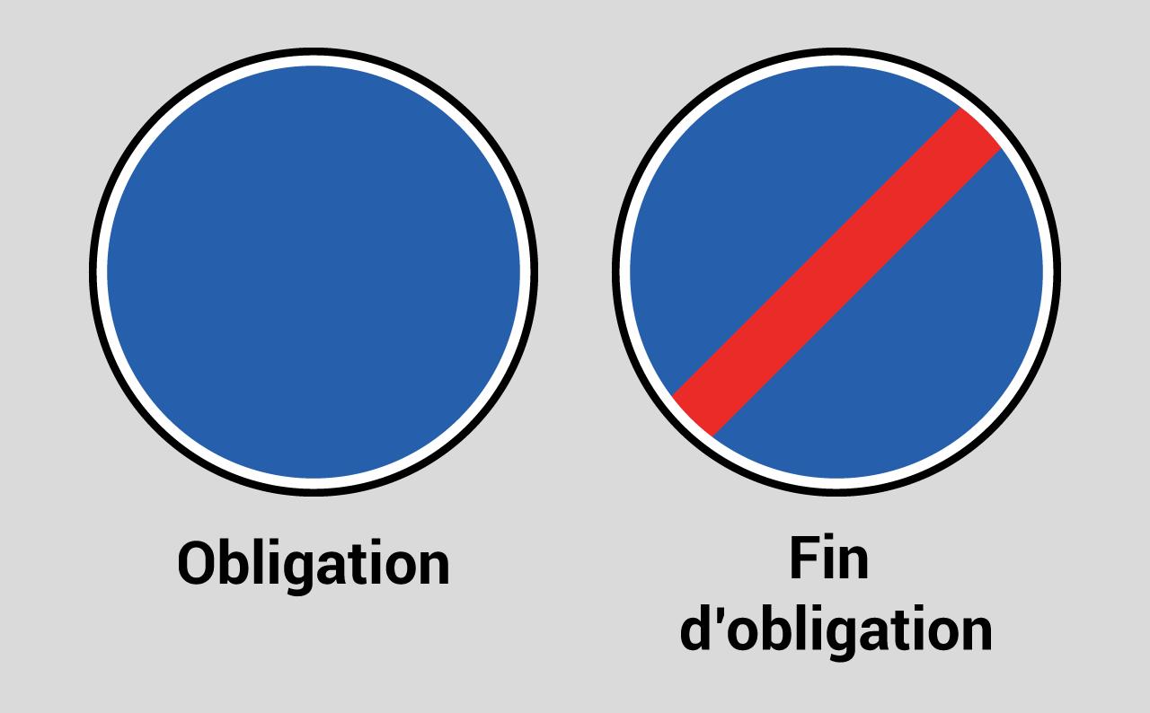 panneau d'obligation vs panneau de fin d'obligation
